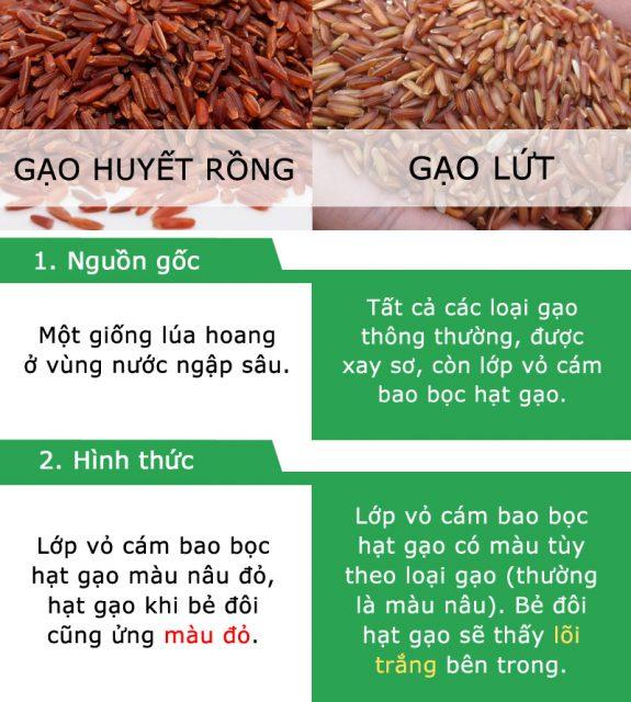 Nên mua gạo lứt tại những nơi uy tín, đảm bảo chất lượng