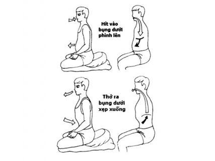 Hít thở và hóp bụng