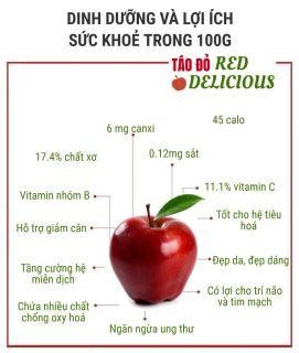 Ăn táo có béo không, nên ăn vào lúc nào để giảm cân - giam-can - Shop bán mỹ phẩm